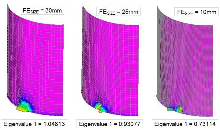 Mesh size influence results from linear buckling analysis of a shell.