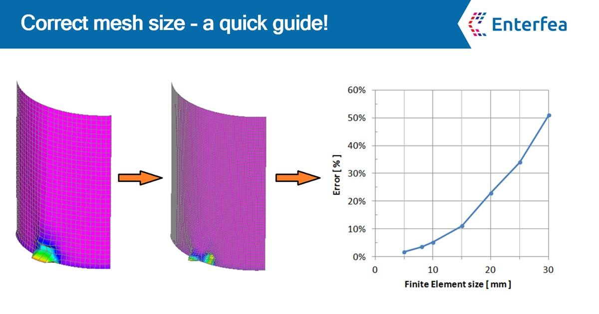 Correct mesh size - a quick guide! | Enterfea