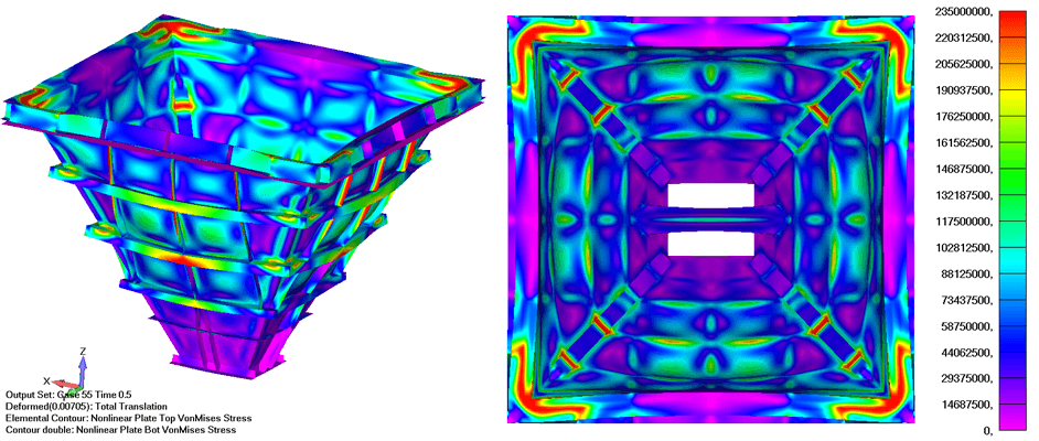 Hopper with correct boundary conditions calculated in Femap