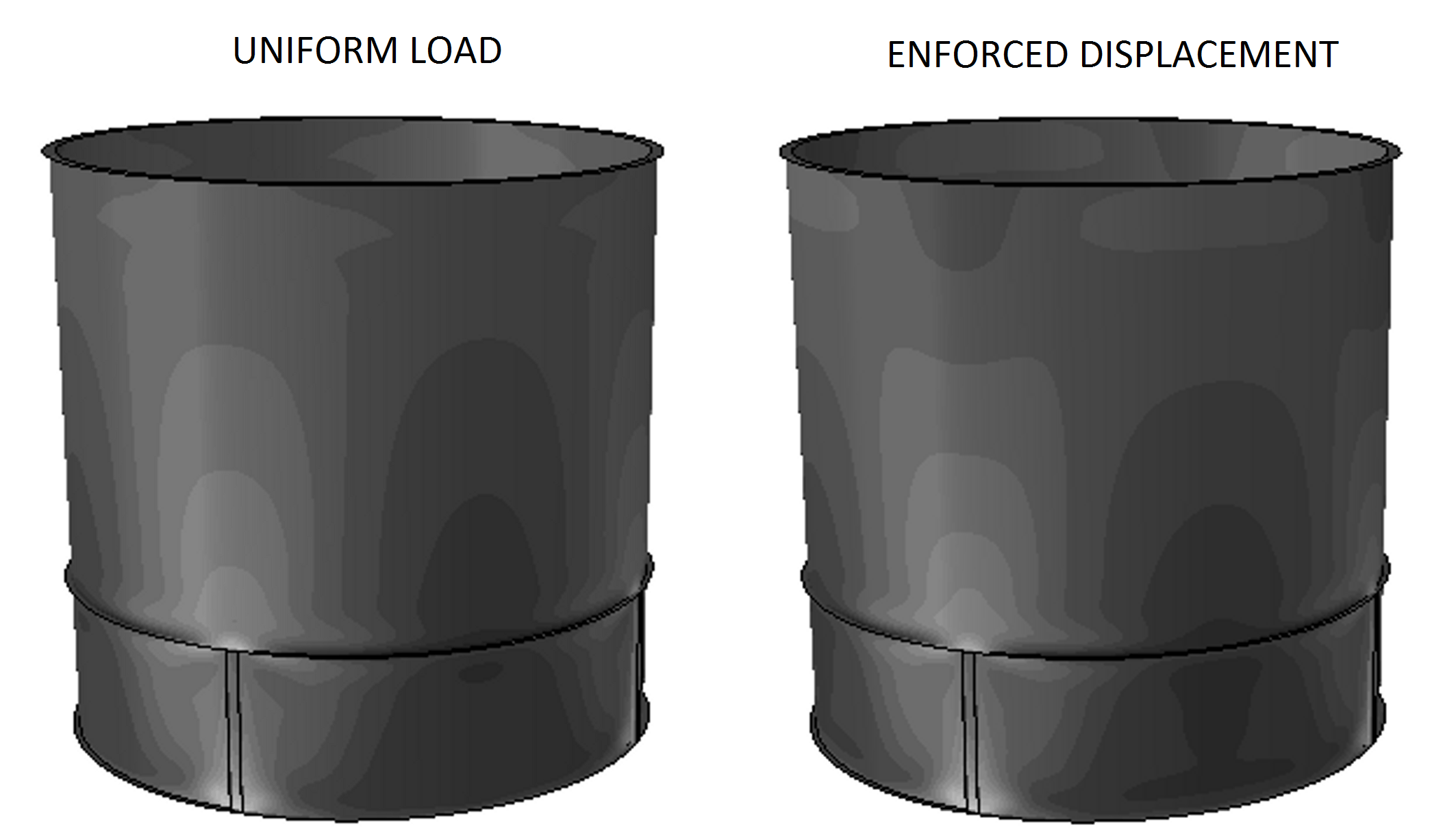 Active forces and enforced deformations - shell example