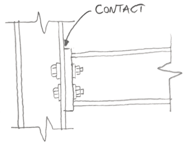 Contact between steel beam and steel column
