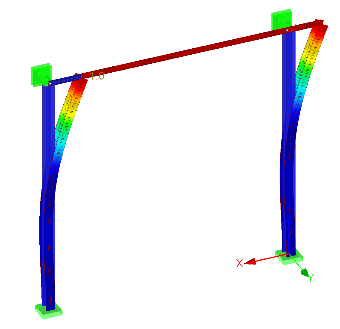 Buckling length in a semi sway frame (LBA)