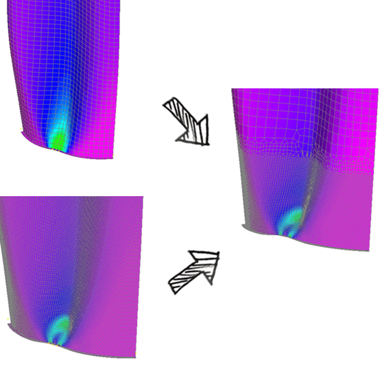 Meshing shells: Mesh refinement in LBA analysis